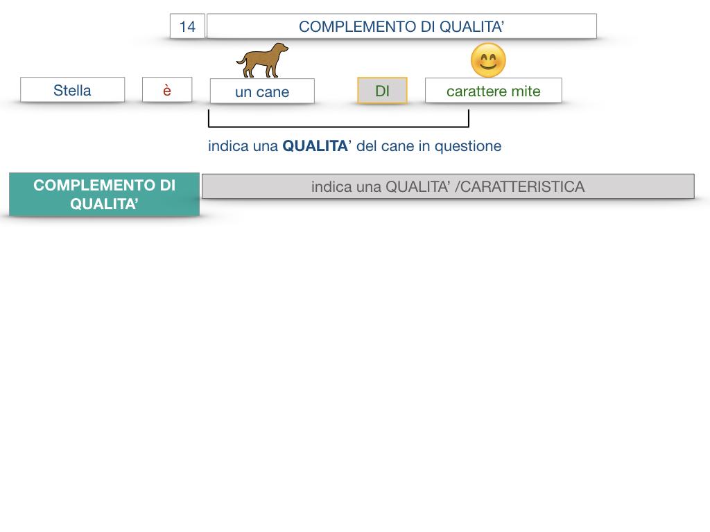 26. I COMPLEMENTI_DI UNIONE+QUALITA'_SIMULAZIONE.065