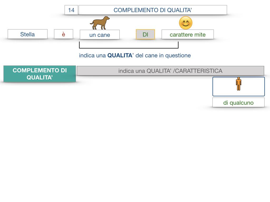 26. I COMPLEMENTI_DI UNIONE+QUALITA'_SIMULAZIONE.066