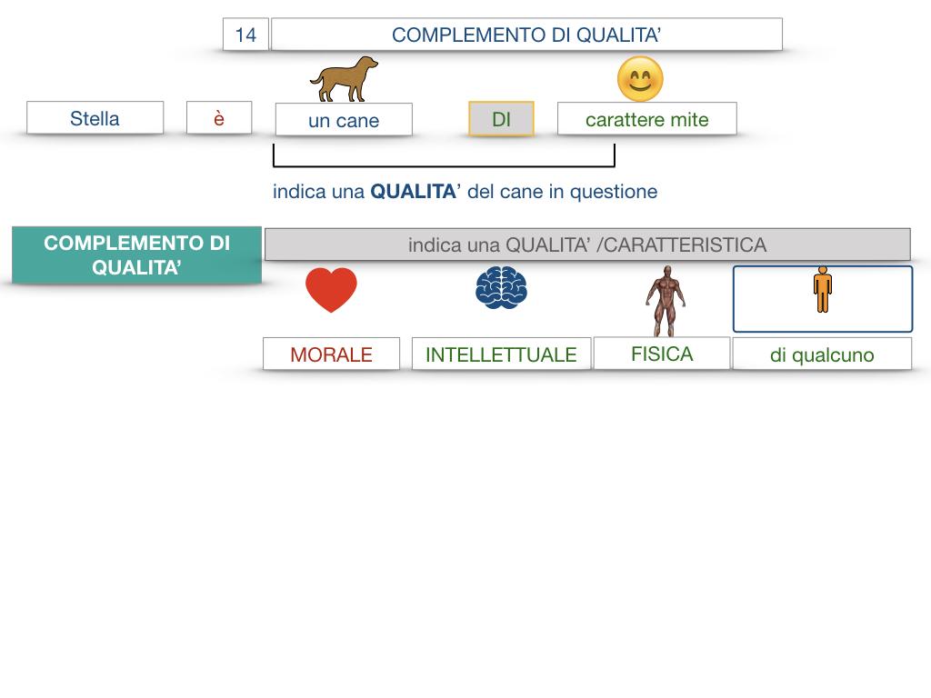 26. I COMPLEMENTI_DI UNIONE+QUALITA'_SIMULAZIONE.069