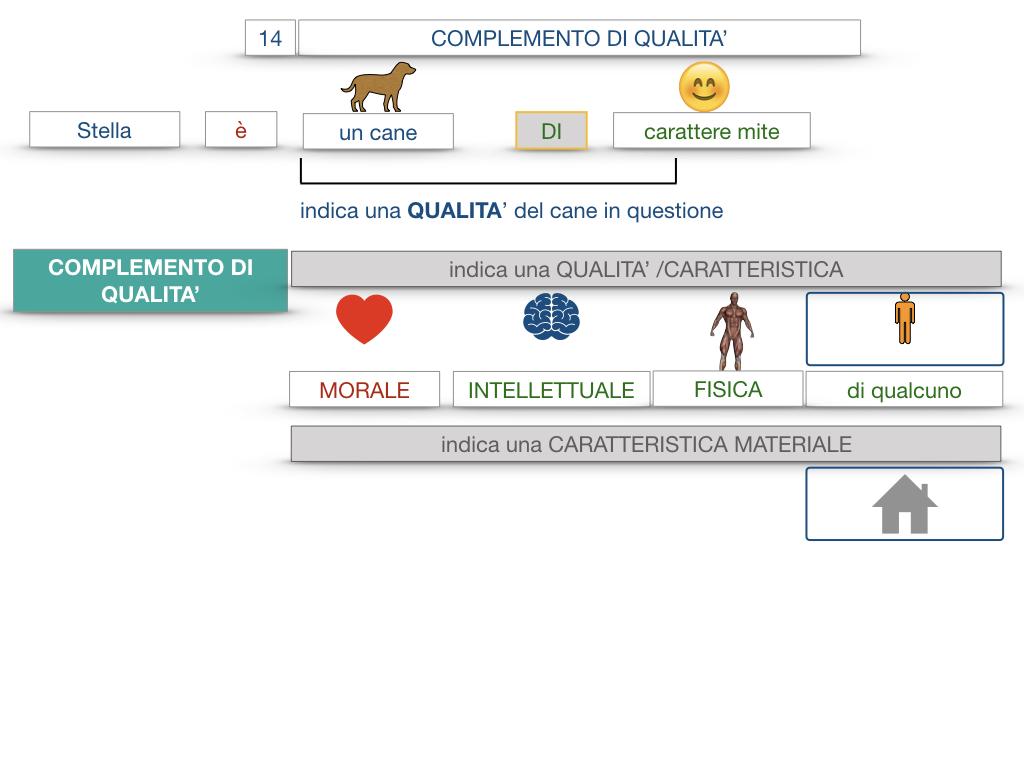 26. I COMPLEMENTI_DI UNIONE+QUALITA'_SIMULAZIONE.070