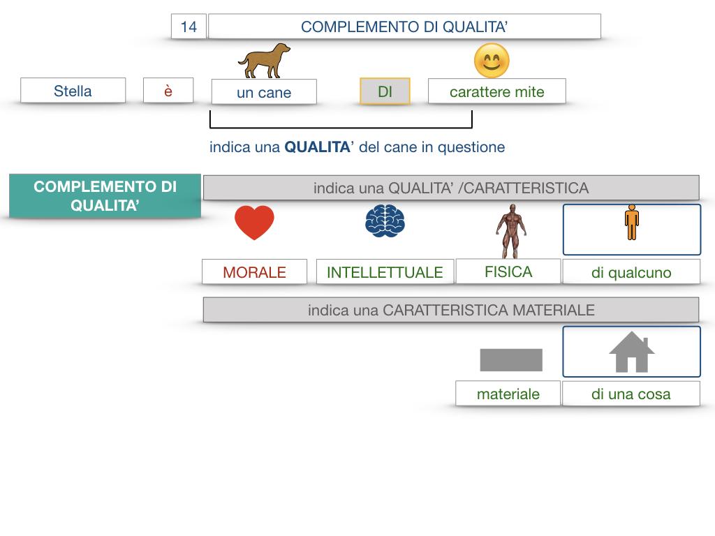 26. I COMPLEMENTI_DI UNIONE+QUALITA'_SIMULAZIONE.071