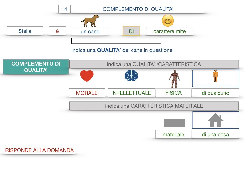 26. I COMPLEMENTI_DI UNIONE+QUALITA'_SIMULAZIONE.072