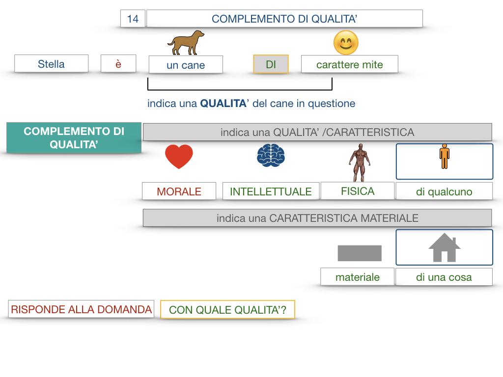 26. I COMPLEMENTI_DI UNIONE+QUALITA'_SIMULAZIONE.073