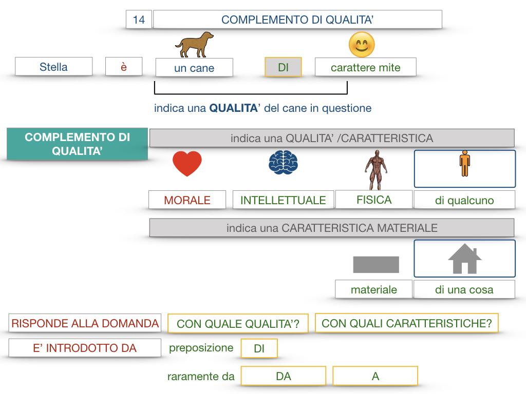 26. I COMPLEMENTI_DI UNIONE+QUALITA'_SIMULAZIONE.078