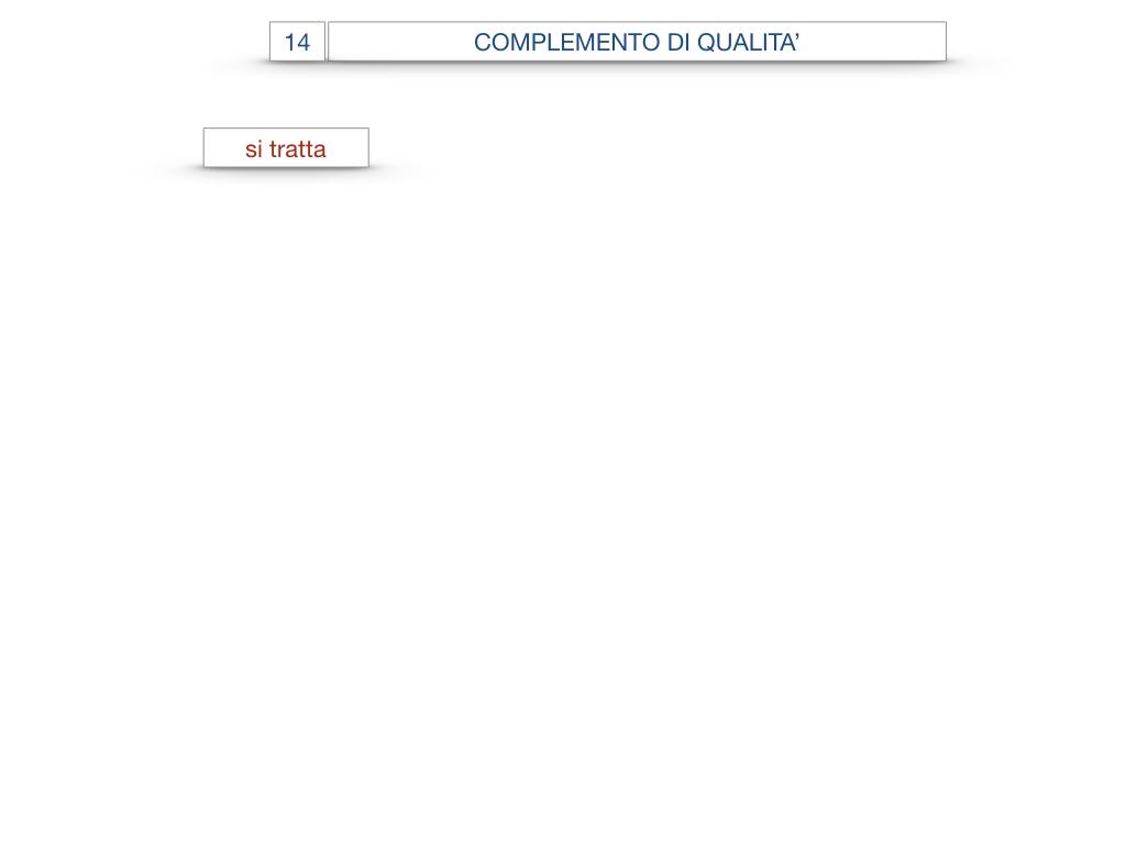 26. I COMPLEMENTI_DI UNIONE+QUALITA'_SIMULAZIONE.081