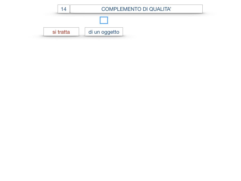 26. I COMPLEMENTI_DI UNIONE+QUALITA'_SIMULAZIONE.082