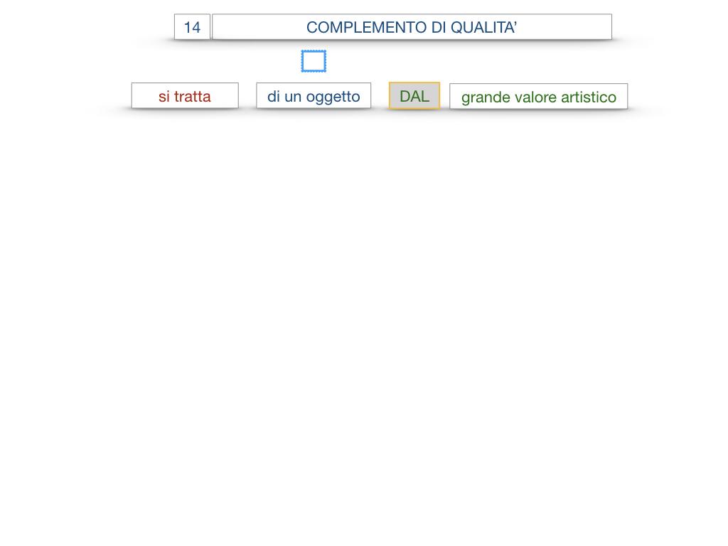 26. I COMPLEMENTI_DI UNIONE+QUALITA'_SIMULAZIONE.083