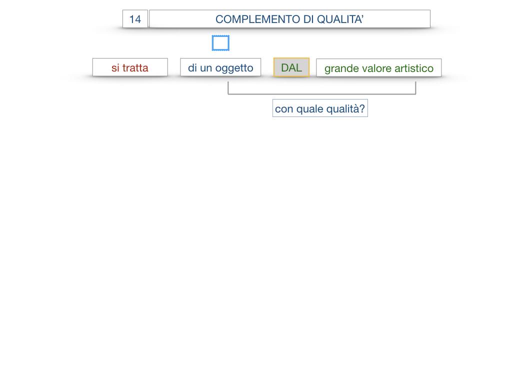 26. I COMPLEMENTI_DI UNIONE+QUALITA'_SIMULAZIONE.084