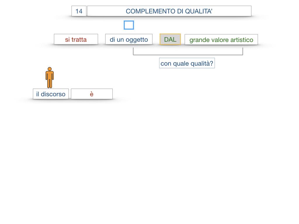 26. I COMPLEMENTI_DI UNIONE+QUALITA'_SIMULAZIONE.086