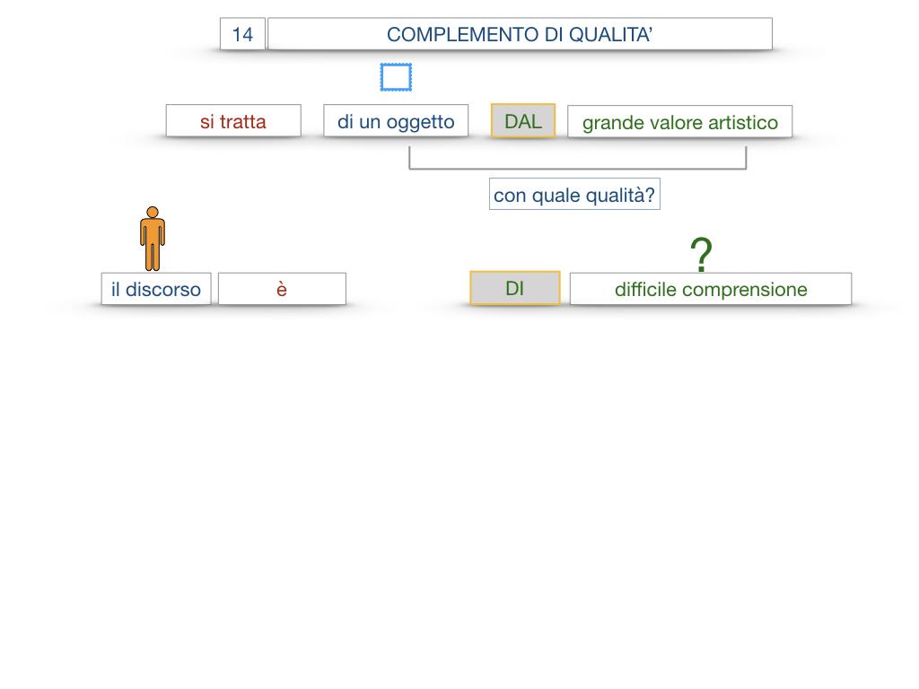 26. I COMPLEMENTI_DI UNIONE+QUALITA'_SIMULAZIONE.087