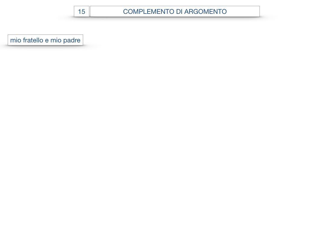 27. I COMPLEMENTI_ARGOMENTO E MATERIA_SIMULAZIONE.003