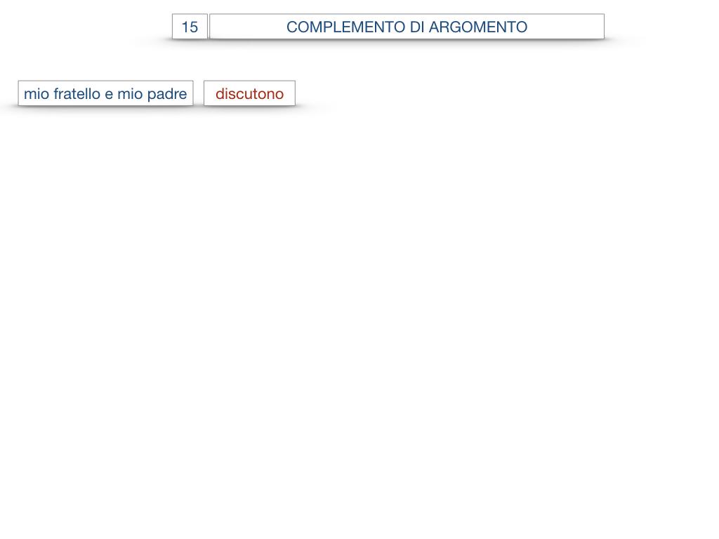 27. I COMPLEMENTI_ARGOMENTO E MATERIA_SIMULAZIONE.004