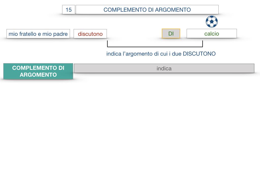 27. I COMPLEMENTI_ARGOMENTO E MATERIA_SIMULAZIONE.007