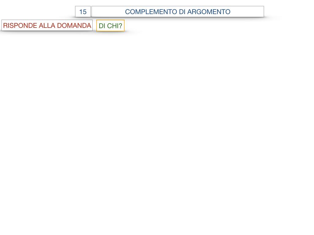 27. I COMPLEMENTI_ARGOMENTO E MATERIA_SIMULAZIONE.017