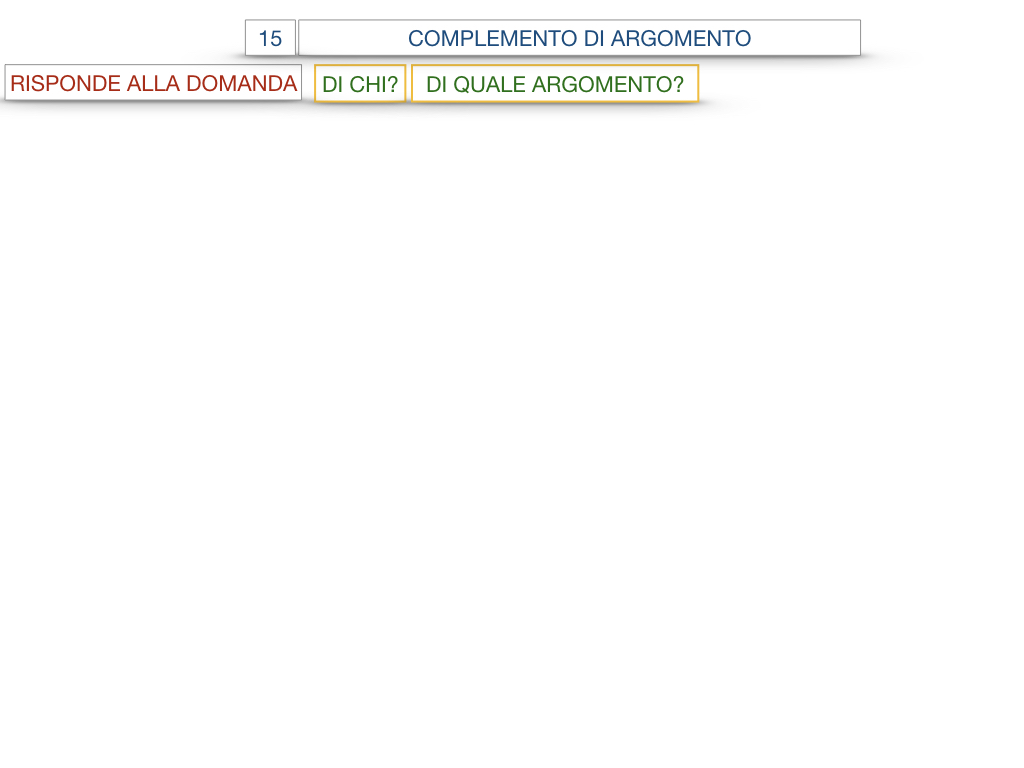 27. I COMPLEMENTI_ARGOMENTO E MATERIA_SIMULAZIONE.018