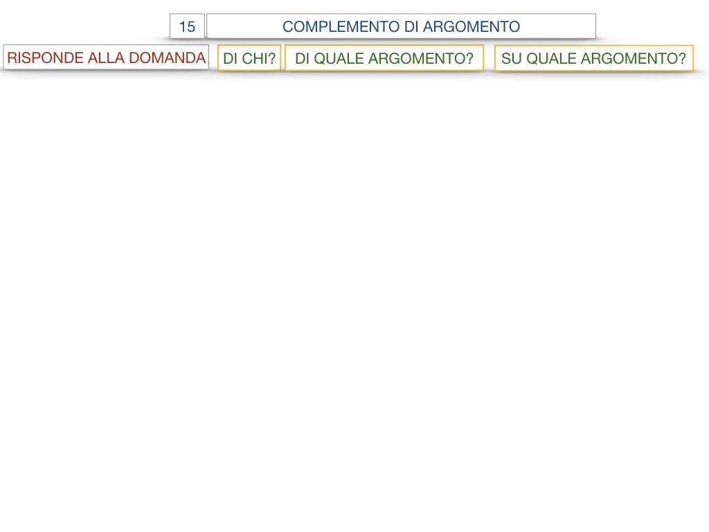 27. I COMPLEMENTI_ARGOMENTO E MATERIA_SIMULAZIONE.019