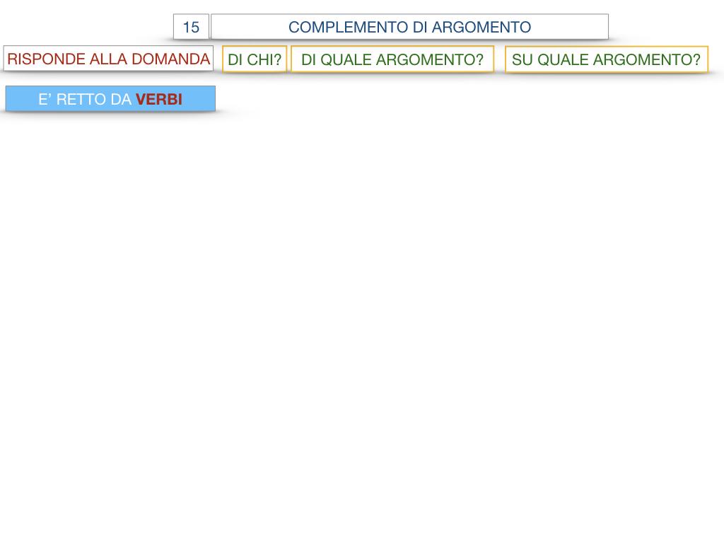 27. I COMPLEMENTI_ARGOMENTO E MATERIA_SIMULAZIONE.020