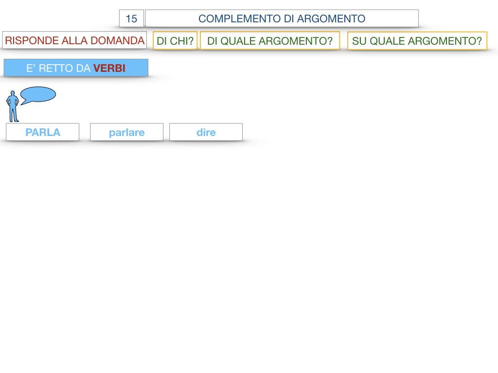 27. I COMPLEMENTI_ARGOMENTO E MATERIA_SIMULAZIONE.023