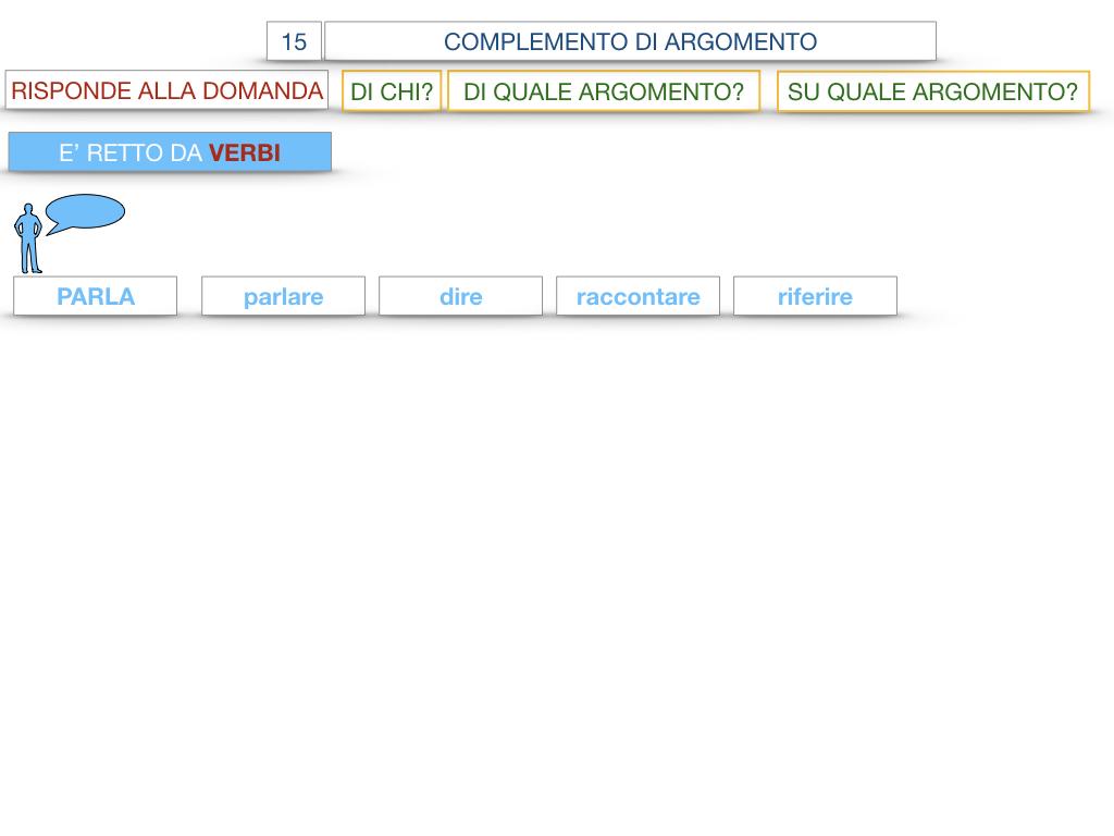 27. I COMPLEMENTI_ARGOMENTO E MATERIA_SIMULAZIONE.025