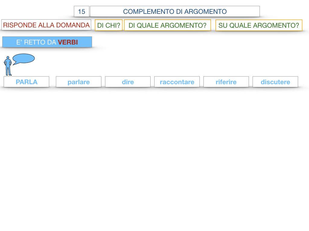 27. I COMPLEMENTI_ARGOMENTO E MATERIA_SIMULAZIONE.026