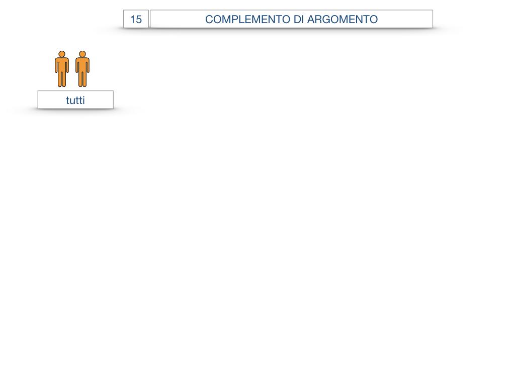 27. I COMPLEMENTI_ARGOMENTO E MATERIA_SIMULAZIONE.049
