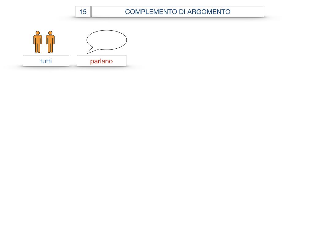 27. I COMPLEMENTI_ARGOMENTO E MATERIA_SIMULAZIONE.050
