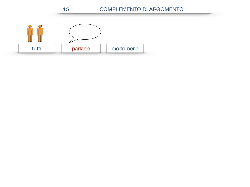 27. I COMPLEMENTI_ARGOMENTO E MATERIA_SIMULAZIONE.051