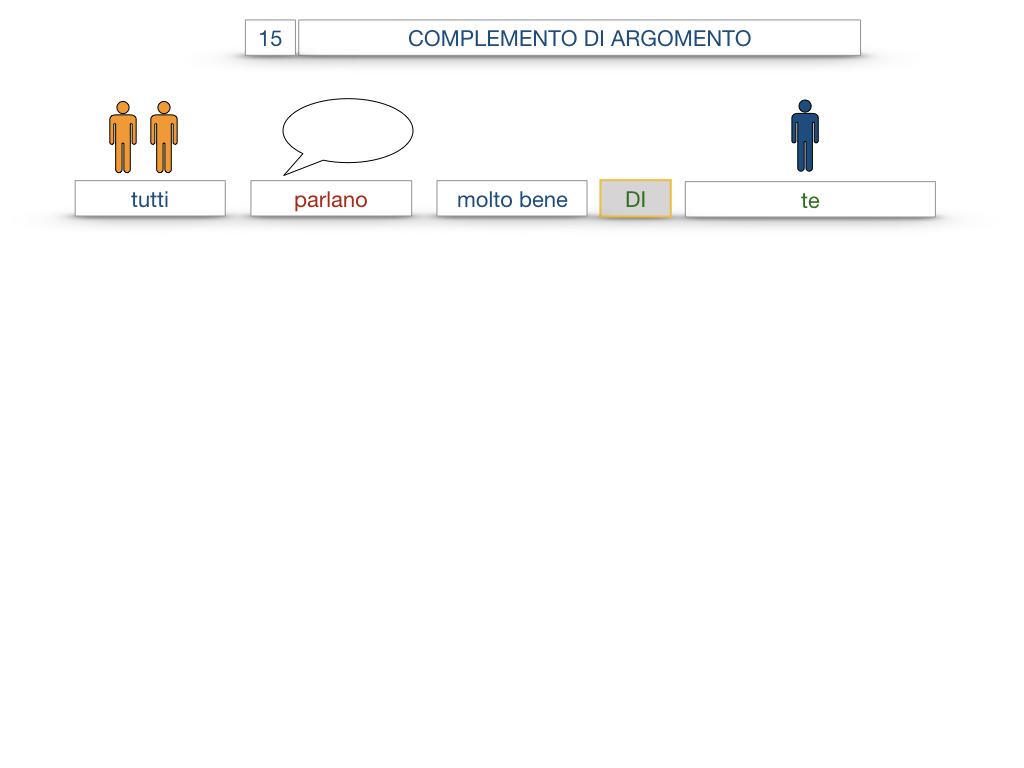 27. I COMPLEMENTI_ARGOMENTO E MATERIA_SIMULAZIONE.052
