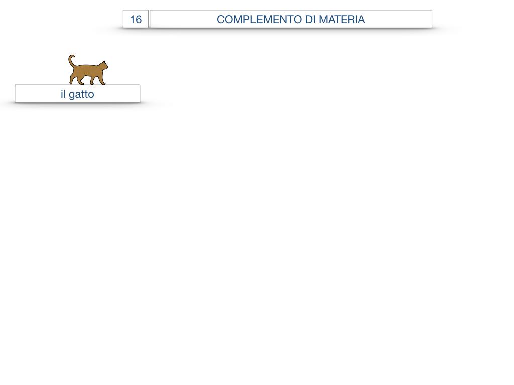 27. I COMPLEMENTI_ARGOMENTO E MATERIA_SIMULAZIONE.061