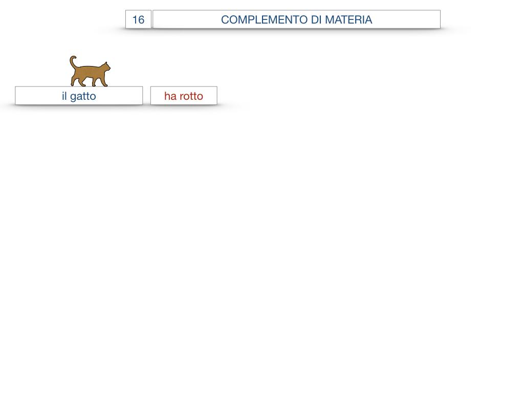 27. I COMPLEMENTI_ARGOMENTO E MATERIA_SIMULAZIONE.062