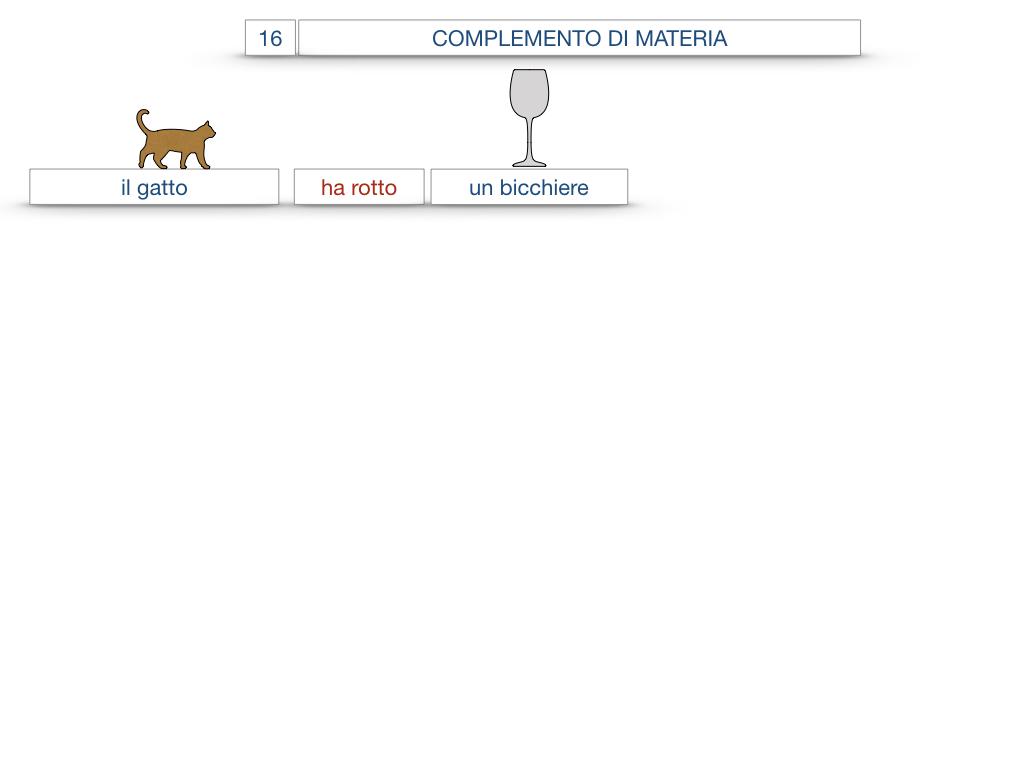 27. I COMPLEMENTI_ARGOMENTO E MATERIA_SIMULAZIONE.063