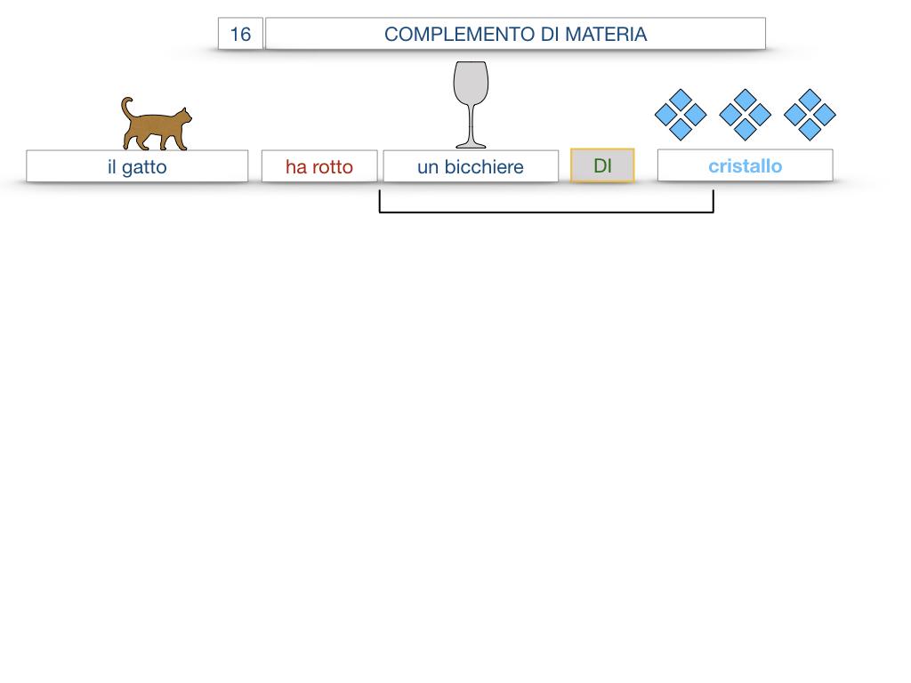 27. I COMPLEMENTI_ARGOMENTO E MATERIA_SIMULAZIONE.064