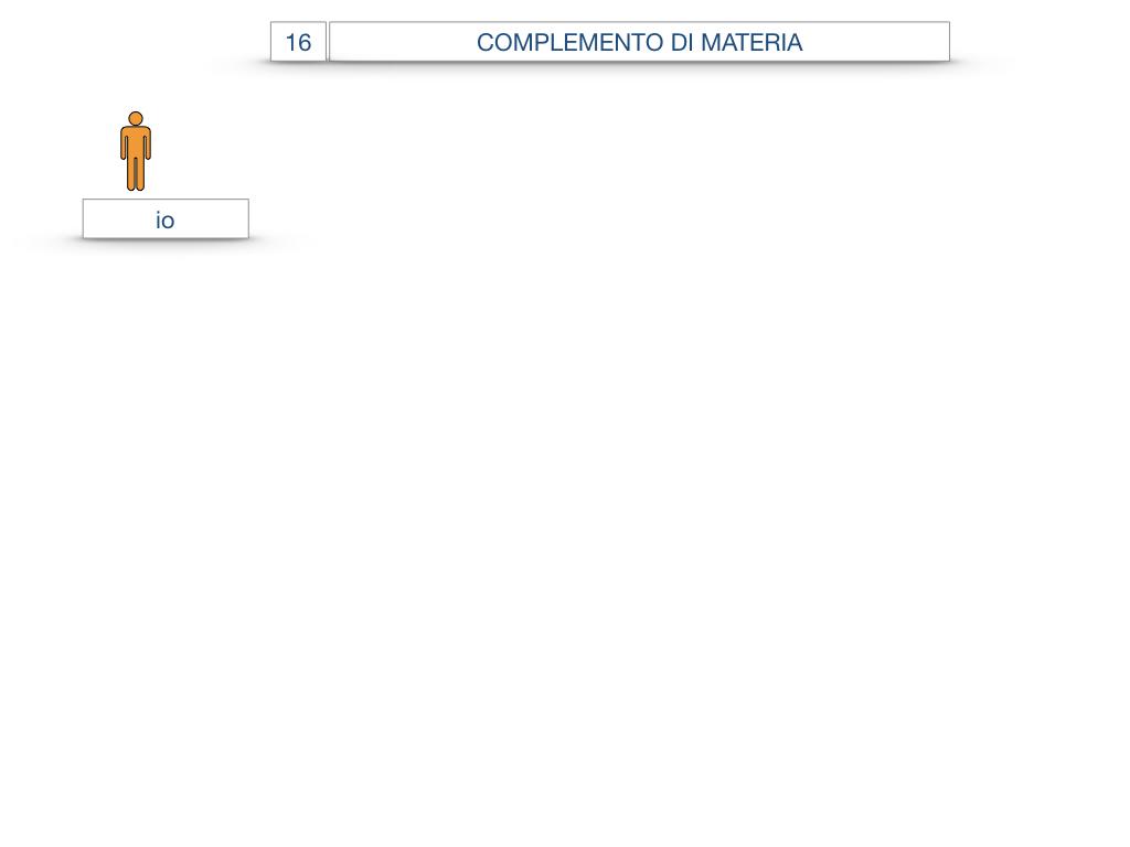 27. I COMPLEMENTI_ARGOMENTO E MATERIA_SIMULAZIONE.077