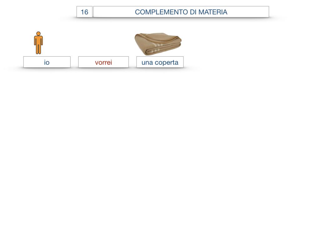 27. I COMPLEMENTI_ARGOMENTO E MATERIA_SIMULAZIONE.079