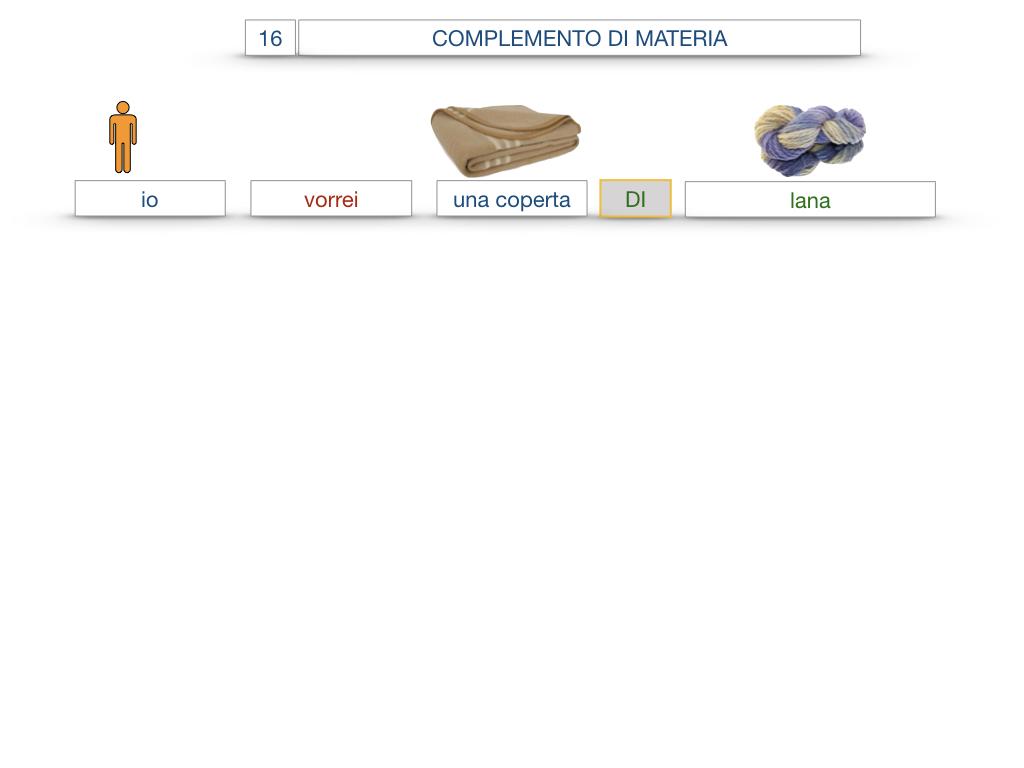 27. I COMPLEMENTI_ARGOMENTO E MATERIA_SIMULAZIONE.080