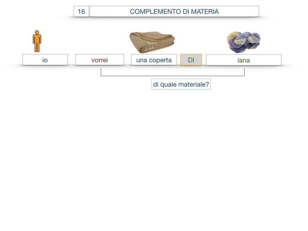 27. I COMPLEMENTI_ARGOMENTO E MATERIA_SIMULAZIONE.081