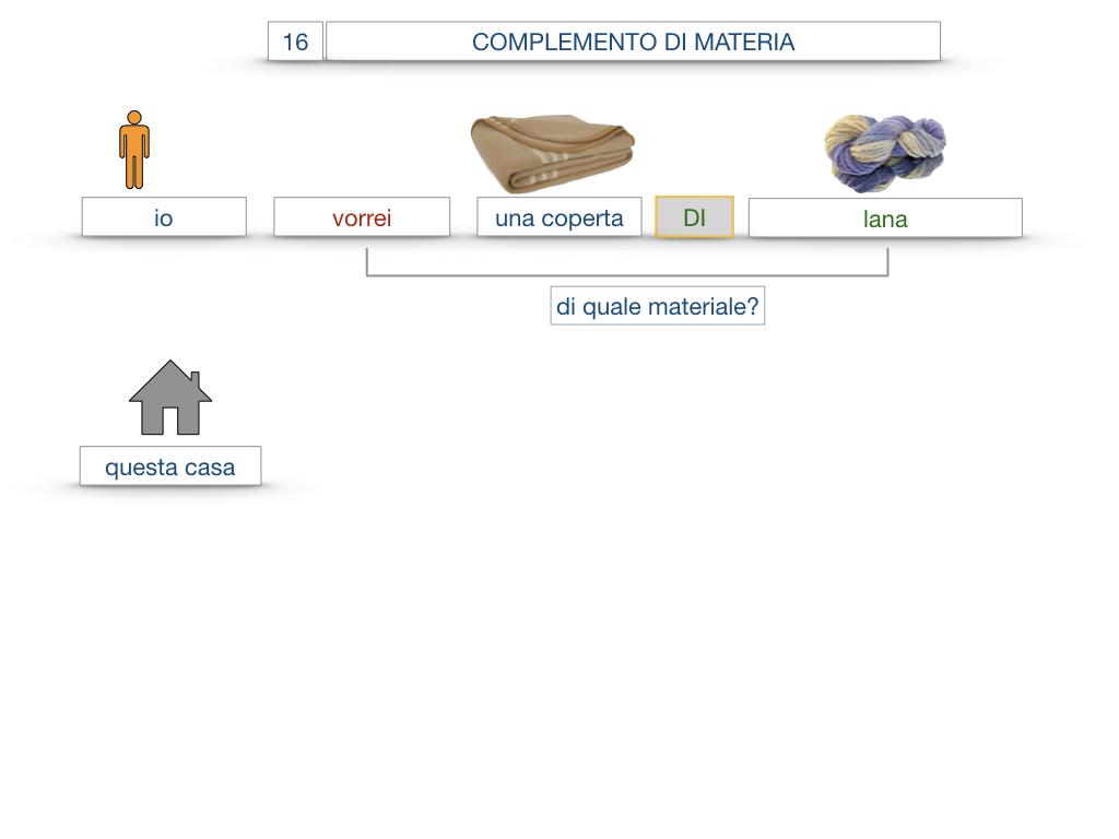 27. I COMPLEMENTI_ARGOMENTO E MATERIA_SIMULAZIONE.082