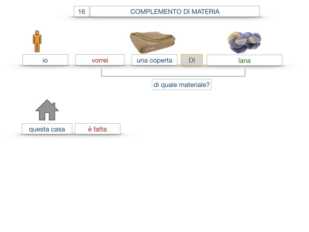 27. I COMPLEMENTI_ARGOMENTO E MATERIA_SIMULAZIONE.083