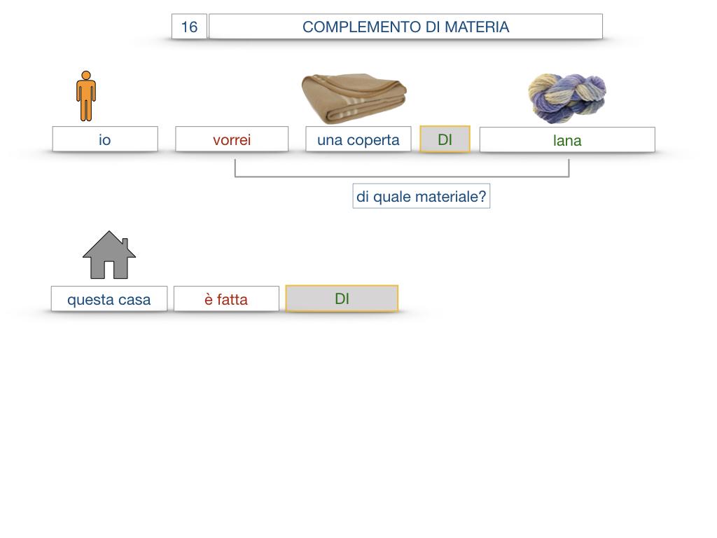 27. I COMPLEMENTI_ARGOMENTO E MATERIA_SIMULAZIONE.084