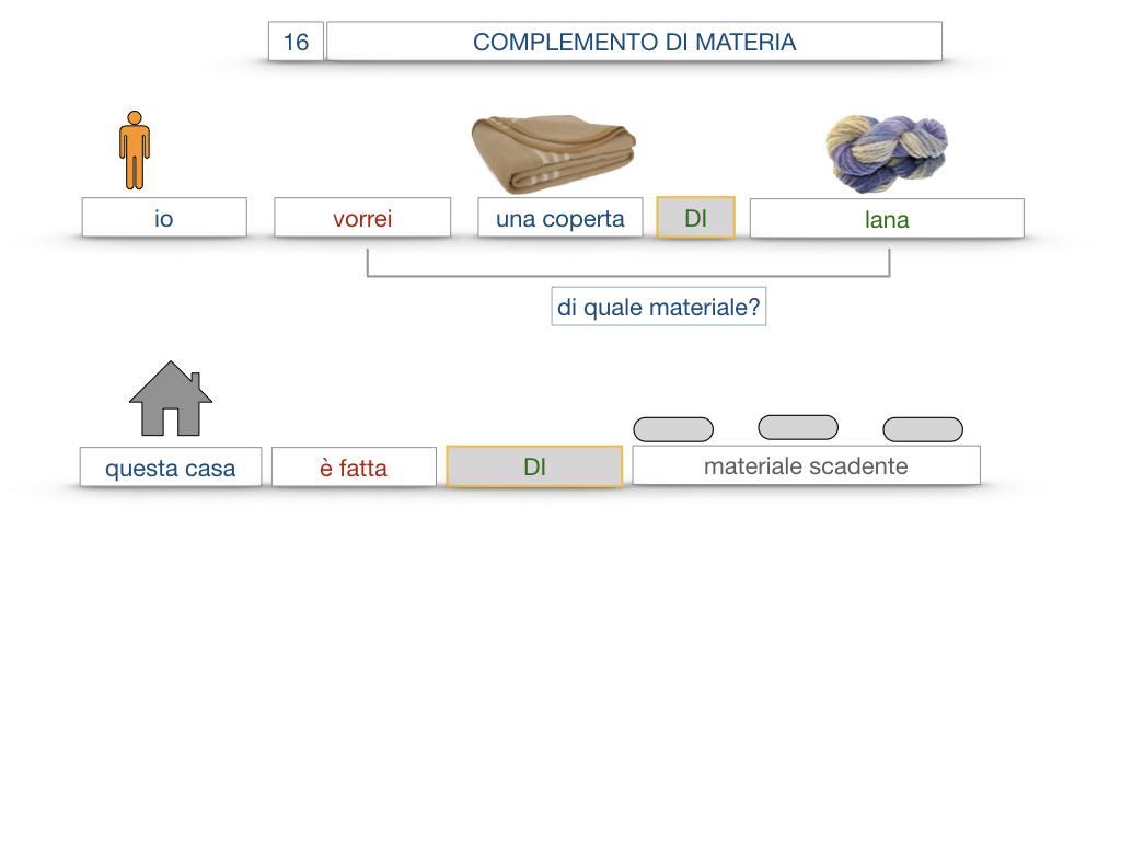 27. I COMPLEMENTI_ARGOMENTO E MATERIA_SIMULAZIONE.085