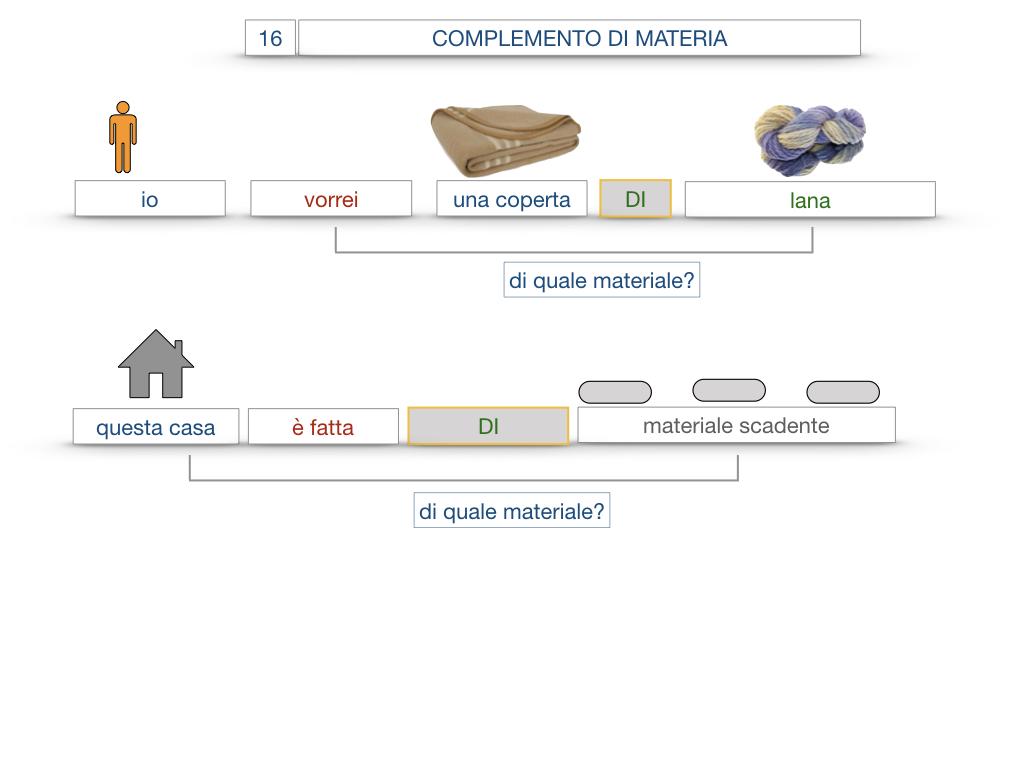 27. I COMPLEMENTI_ARGOMENTO E MATERIA_SIMULAZIONE.086