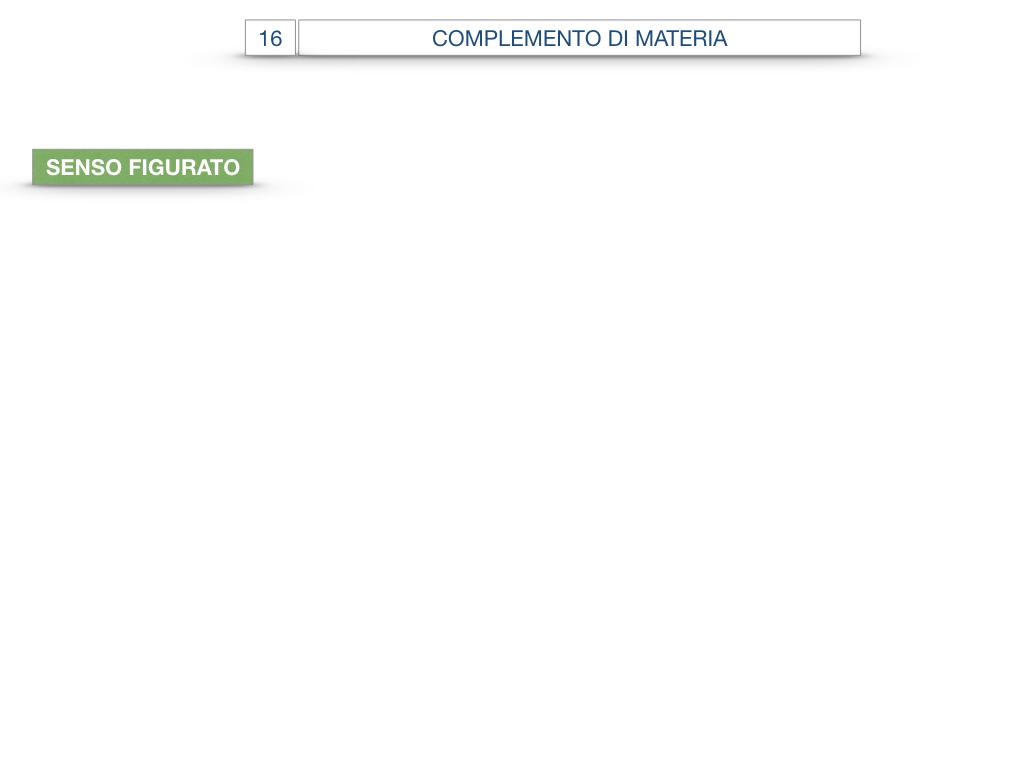 27. I COMPLEMENTI_ARGOMENTO E MATERIA_SIMULAZIONE.087