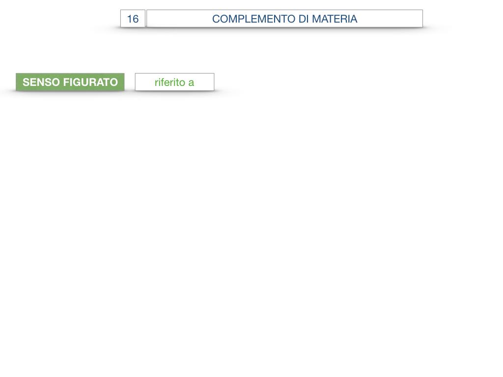 27. I COMPLEMENTI_ARGOMENTO E MATERIA_SIMULAZIONE.088