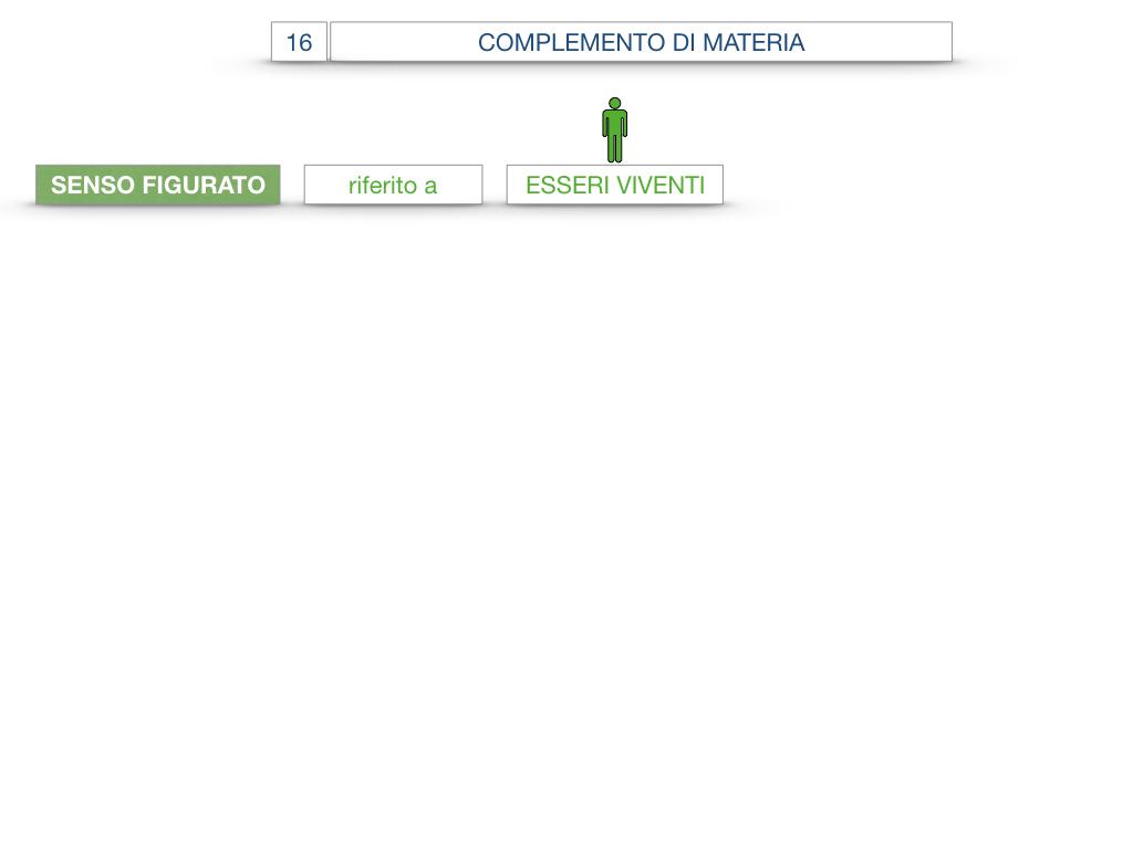 27. I COMPLEMENTI_ARGOMENTO E MATERIA_SIMULAZIONE.089
