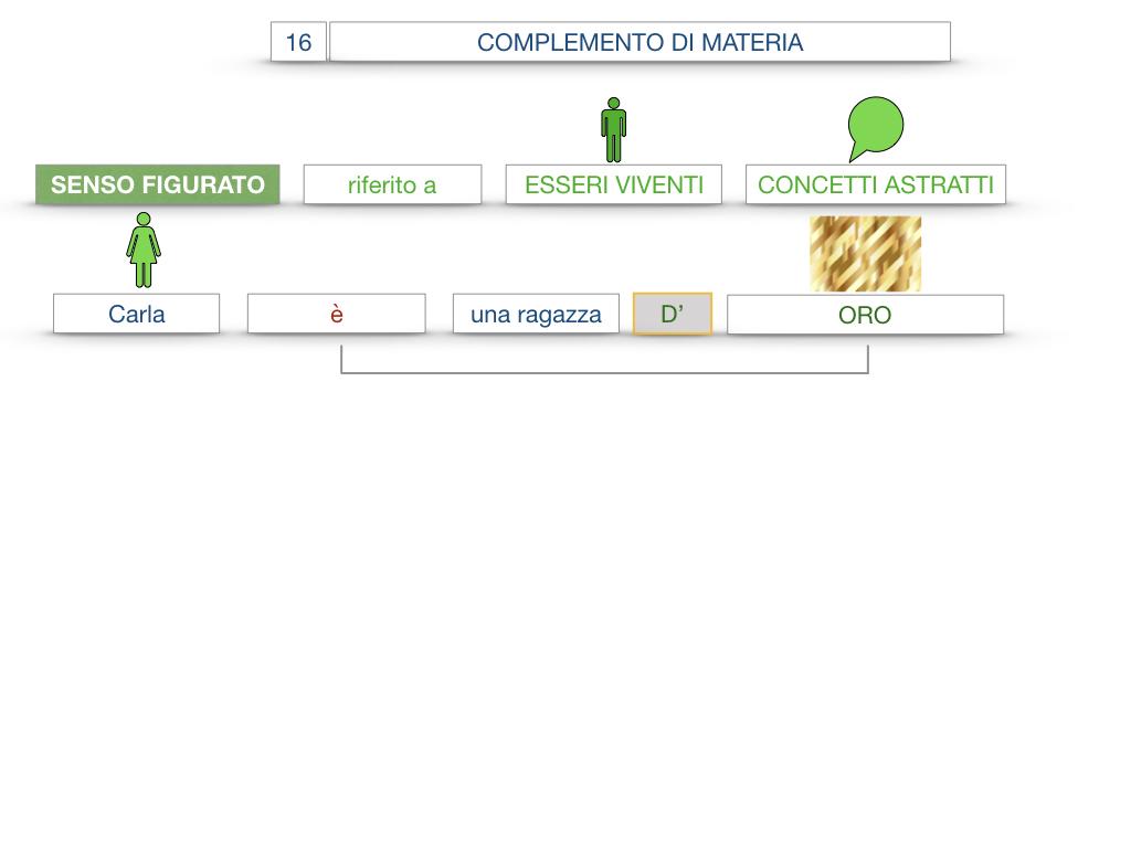 27. I COMPLEMENTI_ARGOMENTO E MATERIA_SIMULAZIONE.093