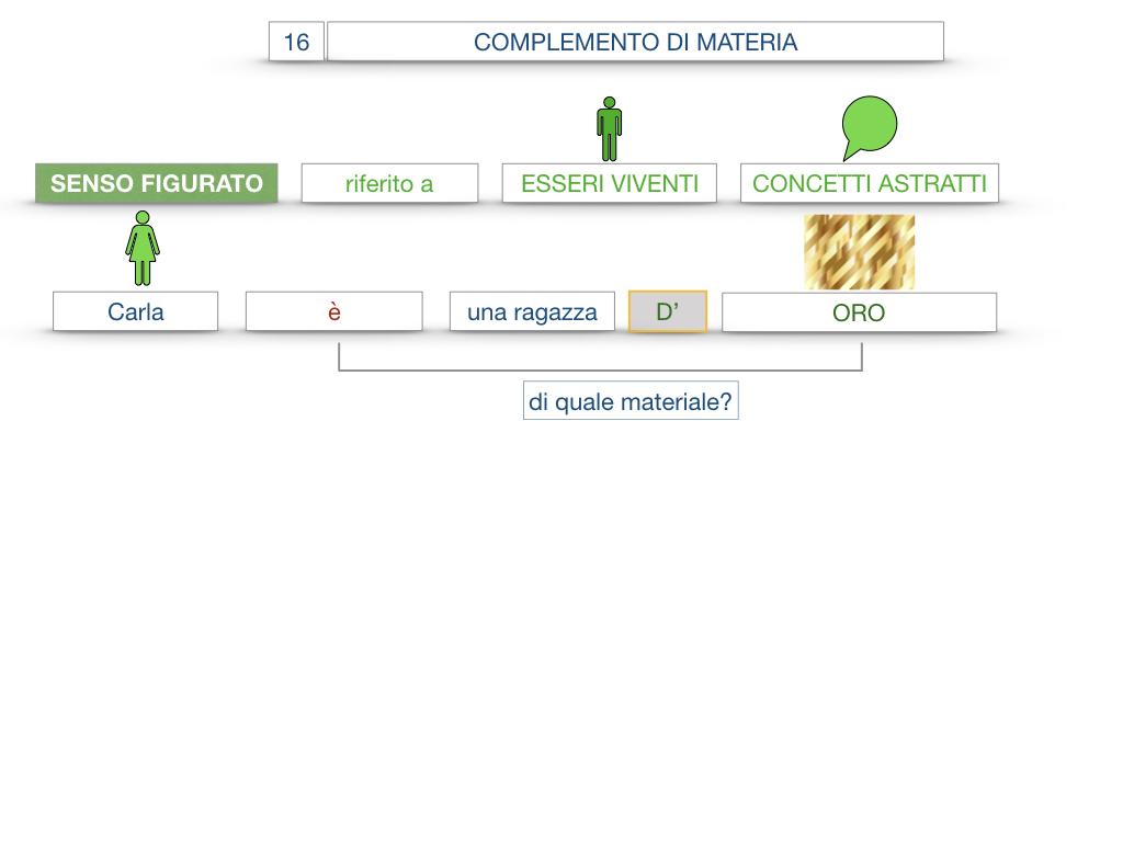 27. I COMPLEMENTI_ARGOMENTO E MATERIA_SIMULAZIONE.094