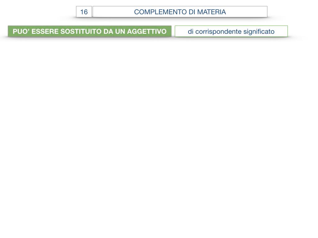 27. I COMPLEMENTI_ARGOMENTO E MATERIA_SIMULAZIONE.104