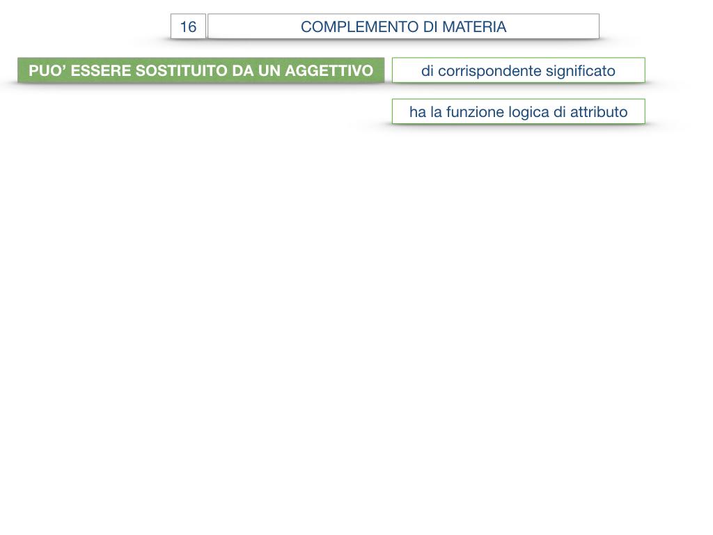 27. I COMPLEMENTI_ARGOMENTO E MATERIA_SIMULAZIONE.105