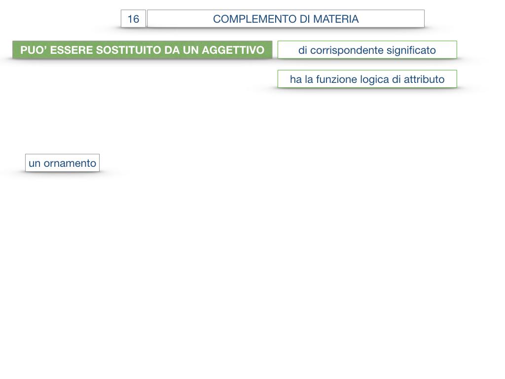 27. I COMPLEMENTI_ARGOMENTO E MATERIA_SIMULAZIONE.106