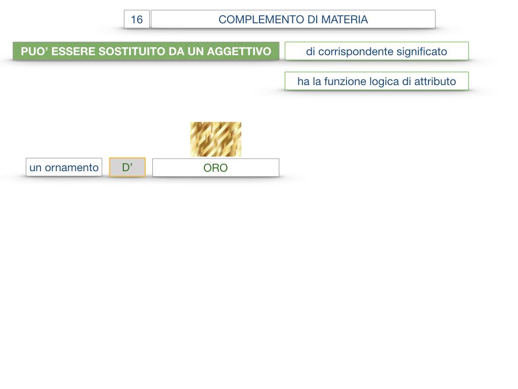 27. I COMPLEMENTI_ARGOMENTO E MATERIA_SIMULAZIONE.107